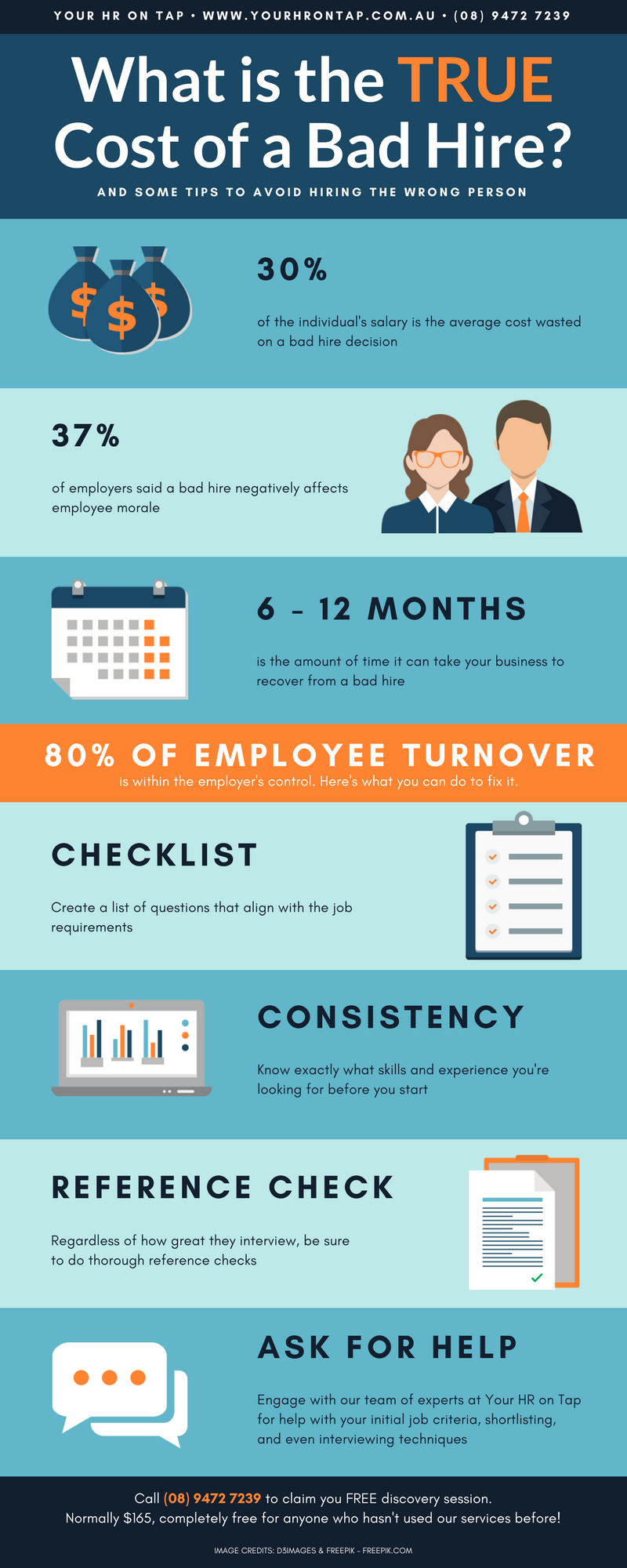 What is the TRUE cost of a bad hire - Infographic